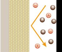 シリカ粒子が静電気の帯電を防ぎ汚れの付着を防止!